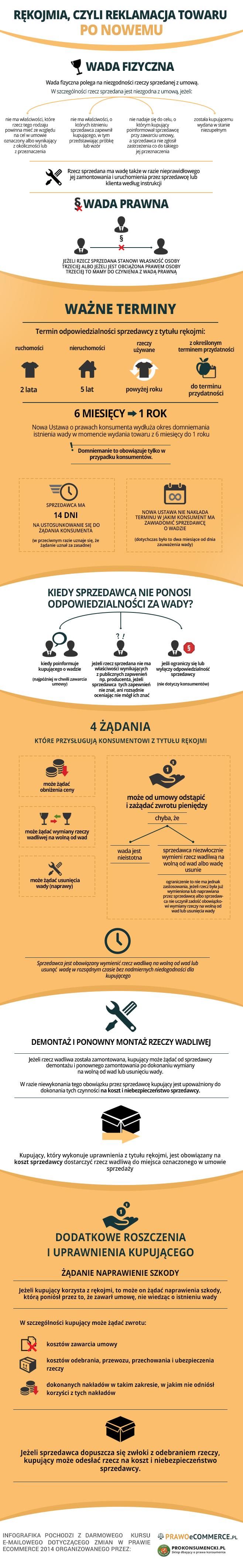 infografika4